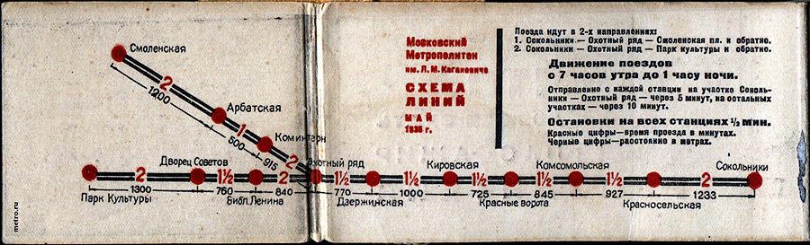Схема первой очереди метро,