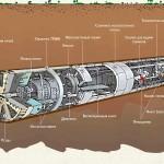 Как строится третье кольцо метро и работает проходческий щит