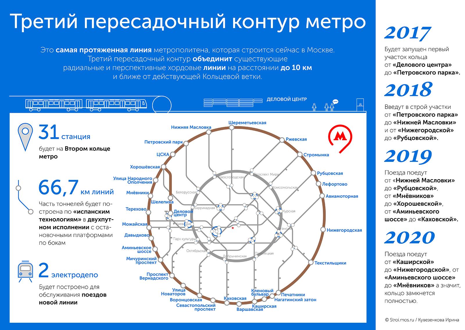 ТПК метро_fin_2017_