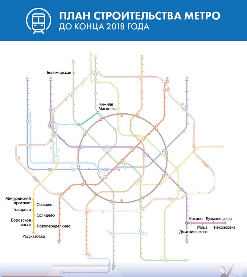 Info_metro_2018