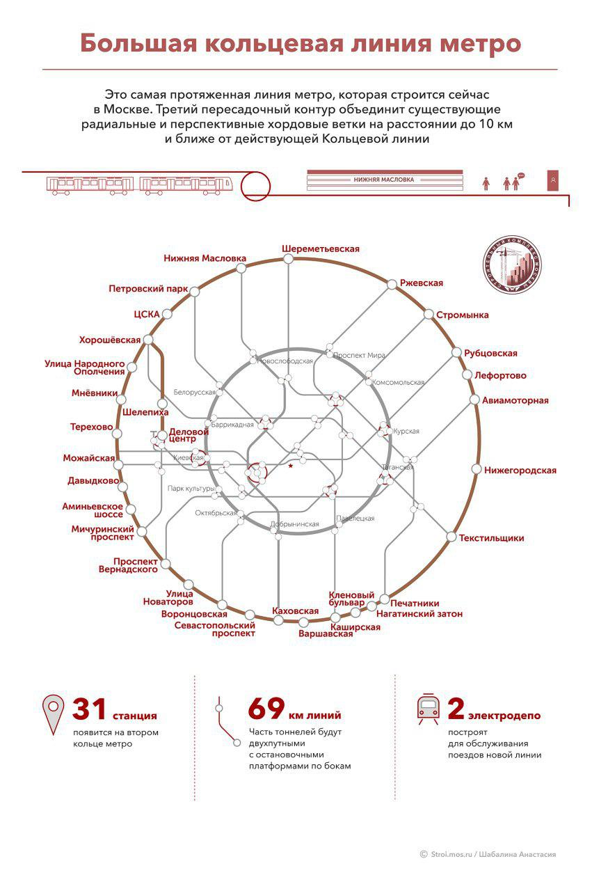 инфографика сайт